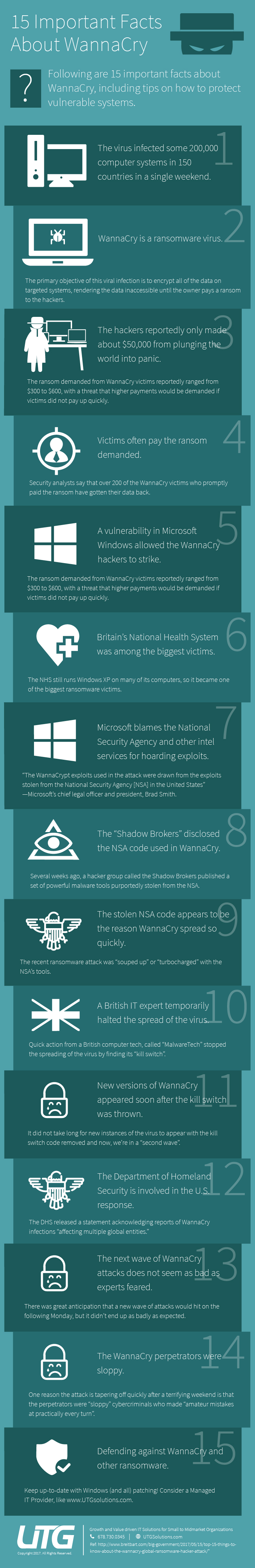 15 Important Facts About WannaCry